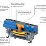 Tecnología para procesos automatizados